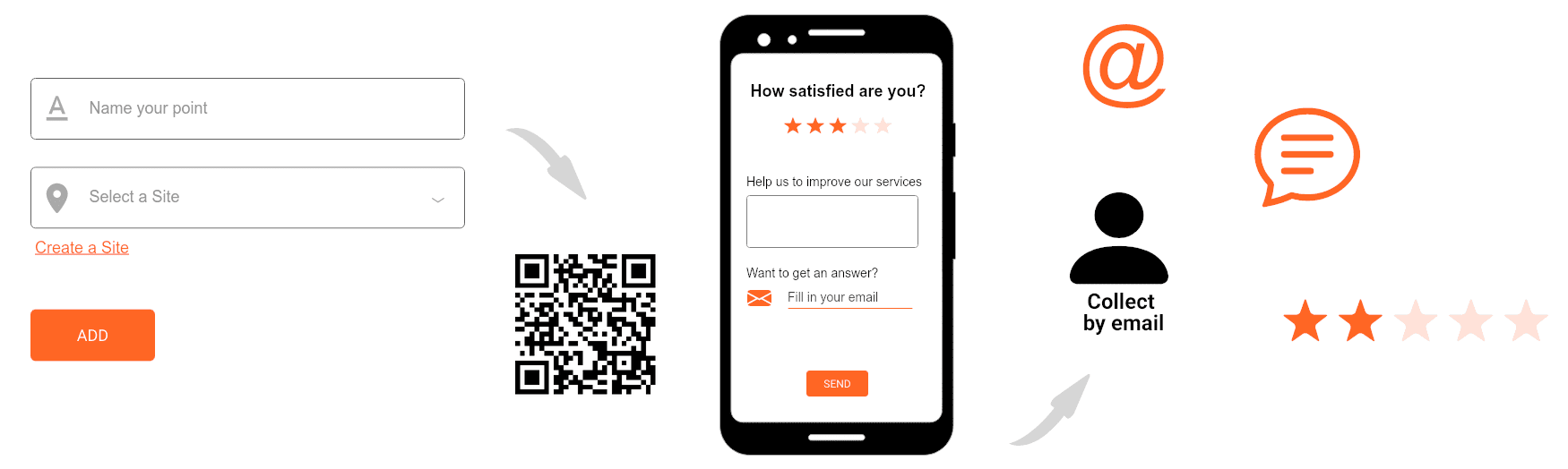 Enquête client QR code