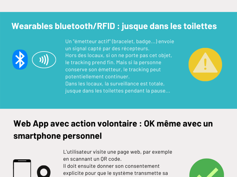Infographie : pointage mobile et privacy